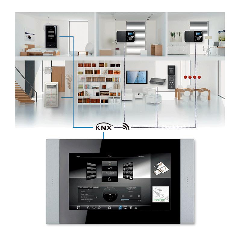 Facility-Pilot智能家居软件系统